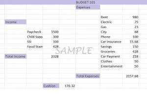 Sample Budget