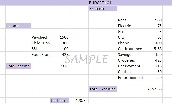 image of a sample budget